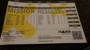 lasertag, ergebnis, results, lasermaxx, wien