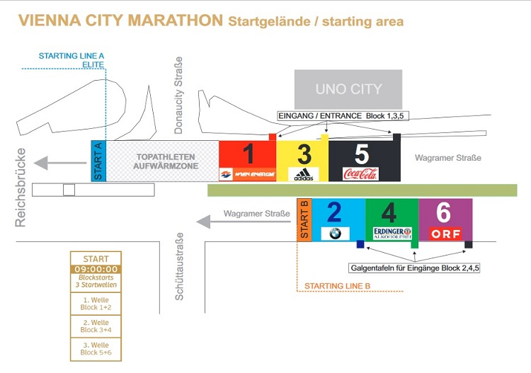 startbloecke, wien, marathon, 2018